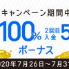 「CryptoGT」《初回入金100%、2回目50%入金ボーナス》