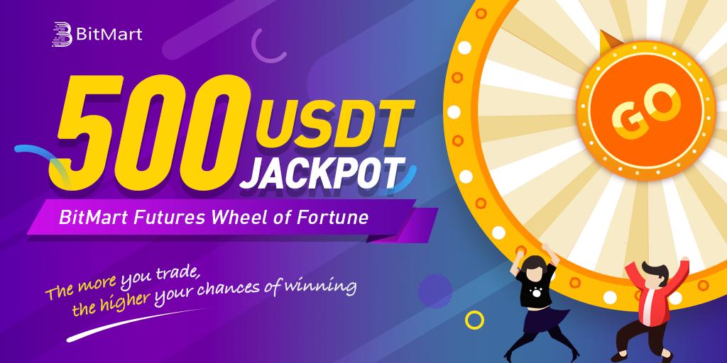 「BitMart」ポジションをシェアして500 USDTをゲットしよう!