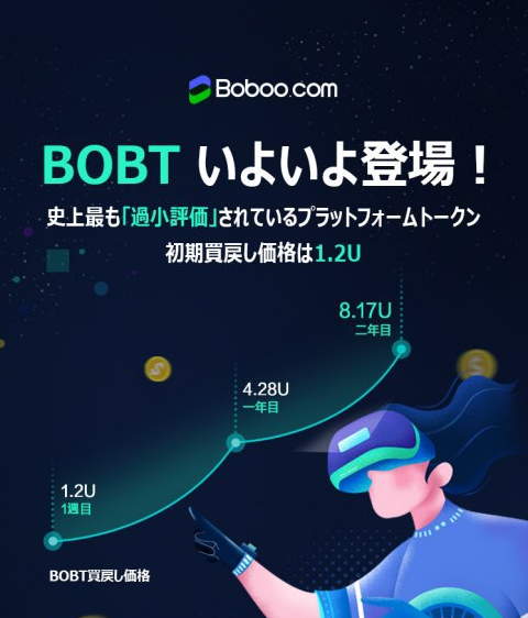 「Boboo」プラットフォームトークンBOBTが遂に上場!買戻し&取引開始に関するお知らせ