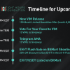 「BitMart」「BitMart&8HoursFoundation」の今後のイベントに参加してVIMを獲得しましょう!
