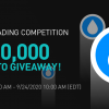 「BitMart」HYDROトレーディングコンペティション-賞金6,000,000 HYDRO!