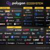 polygonネットワーク DeFiプロジェクトまとめ 7/26更新
