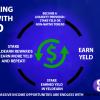 「PolyYeld」$YELDで収益を最大化する方法